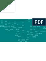 Mapa Conceptual de Diseño de la Interfaz de Usuario.cmap.pdf