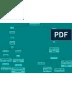 Mapa Conceptual de Mantenimiento y Reingeniería.pdf