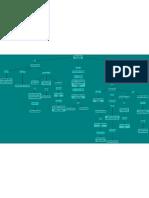 Mapa Conceptual de Prueba de aplicaciones convencionales.pdf