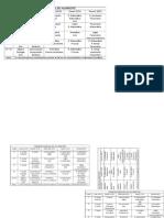 EXAMENES MENSUAL DEL 4to BIMESTRE-TAGORE.docx
