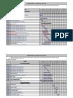 Cronograma de Ejecucion de Obra Computo