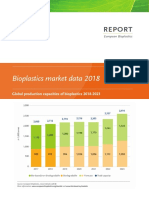 [1] Report Bioplastics - Market-Data_2018