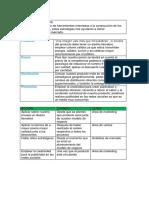 2a Plan de Marketing y Produccion(Plan de Negocio)