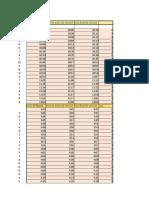 Datos Para Calculos de Operativa