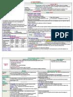 5-Les tumeurs hépatiques.docx