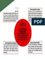 Anlisis de las Cinco fuerzas.pdf