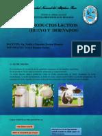 Control de Calidad de Alimentos_leche, Derivados y Huevo