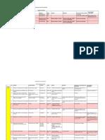 GA Analysis - Changes Tracking