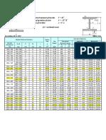 353447527-Tabel-Baja-Profil-Wf-Gunung-Garuda.pdf