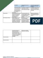 Taller Planificación y Evaluación a partir del Diagnóstico Mayo 2019.docx