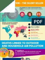 Air Pollution - The Silent Killer