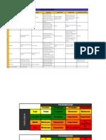 F 16 Matriz de Peligros y Riesgos Basica Mecanica y Ambiental Atencion Emergencias