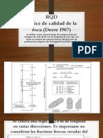 GRUPO 5 METODO INDICE CALIDAD DE LAS ROCAS .pptx