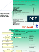Web Transparencias ISO14001