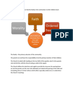 Theology family
