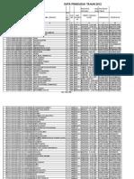 Docdownloader.com Data Penduduk 2019