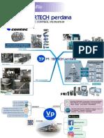 VERTECH PERDANA Company Profile