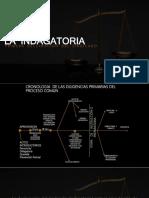 LA  INDAGATORIA 2019.pptx