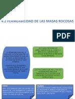 4.2 PERMEABILIDAD EN MACIZOS ROCOSOS - PRUEBA LUGEON.pptx