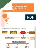 Sintesis Del Pensamiento Econòmico Del Comercio Internacional (1)