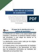 II UNIDAD Sesion 13 El Papel de La Distribución en La Cadena de Suministro, Factores Que Influyen en El Diseño de Una Red de Distribución, Opciones de Diseño Para Una Red de Distribución
