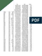 Data Panel 2015-2018