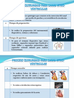 Proceso Quirurgico Para Canal Atrioventricular