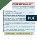 Merit List Afmc Mbbs Admission 2018