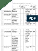 PLANUL DE PP operator calc .doc