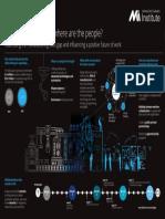 Deloitte Manufacturing Pip Skills Gap Infographic