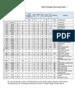 Tabelas_metais.pdf