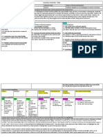 fpd planning overview