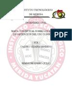 MAPA CONCEPTUAL METODOS DE EVAPOTRANSPIRACION.docx