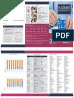 ITM Placement Brochure