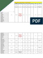 Calendario Ammissioni Con Candidati Maggio 2019 Trienni 4