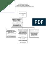 clasificacion de evaluacion segun sus agentes.docx