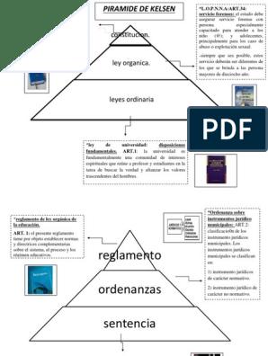 Piramide De Kelsen Regulación Ciencias Políticas