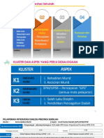 Dialog Prestasi BP 2018 Ppt Edit 17sept2018