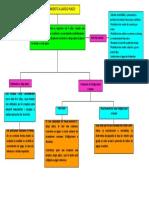 Financiamiento a largo plazo tarea.docx