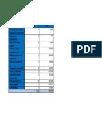 Presupuesto de INECO.docx