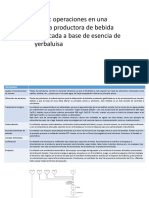 fluship de produccion de bebidas gasificadas.pptx
