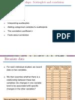 Hypothesis Testing Correlation