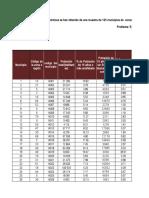 indicadores 125 municipios