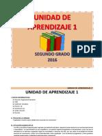 UNIDAD DE APRENDIZAJE  2° MARZO.docx