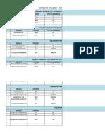 Cambio Sistema Listado Tablero y Arrancadores (3)