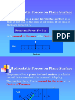 Hydrostatic Force