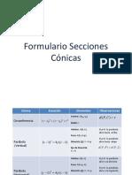 Formulario Conicas 2