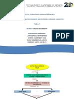 Mapa de la cadena de valorr.pdf