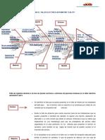 Diagrama Causa y Efecto Para El Taller Eléctrico Automotriz Con Formato