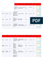 datos poblacionales densidad y electorales quinta seccion.docx